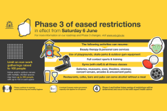 WA businesses 'ready to go' as Phase 3 restrictions are lifted
